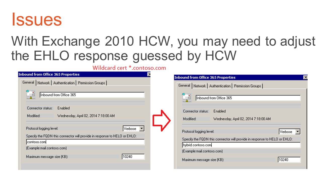 4/5/2017 10:23 PM Issues. With Exchange 2010 HCW, you may need to adjust the EHLO response guessed by HCW.