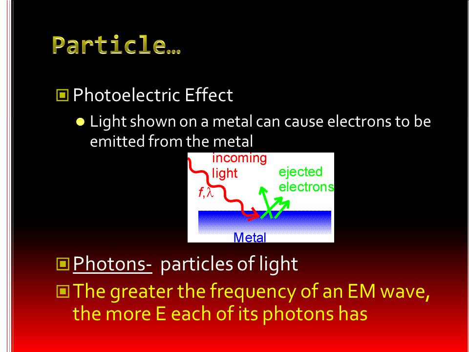 Particle… Photons- particles of light