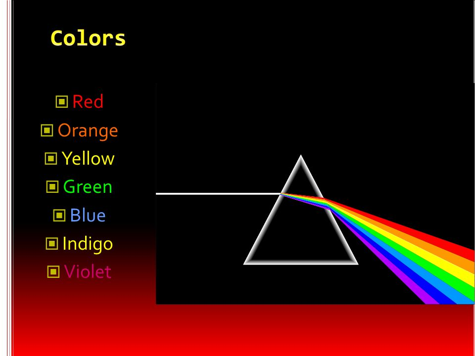 Red Orange Yellow Green Blue Indigo Violet