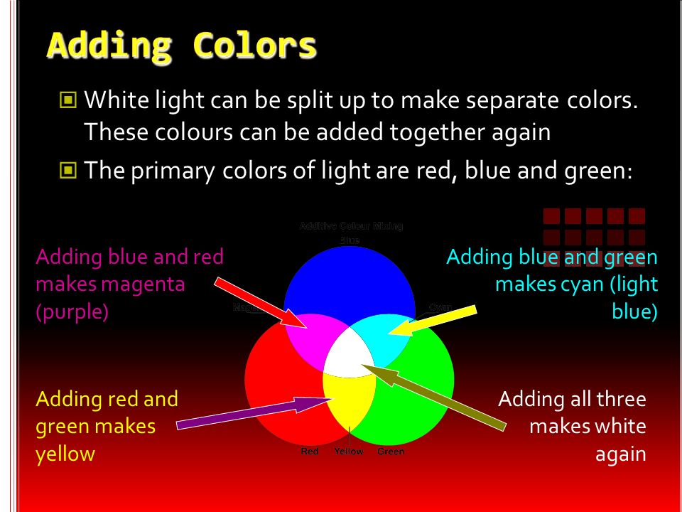Adding Colors White light can be split up to make separate colors. These colours can be added together again.