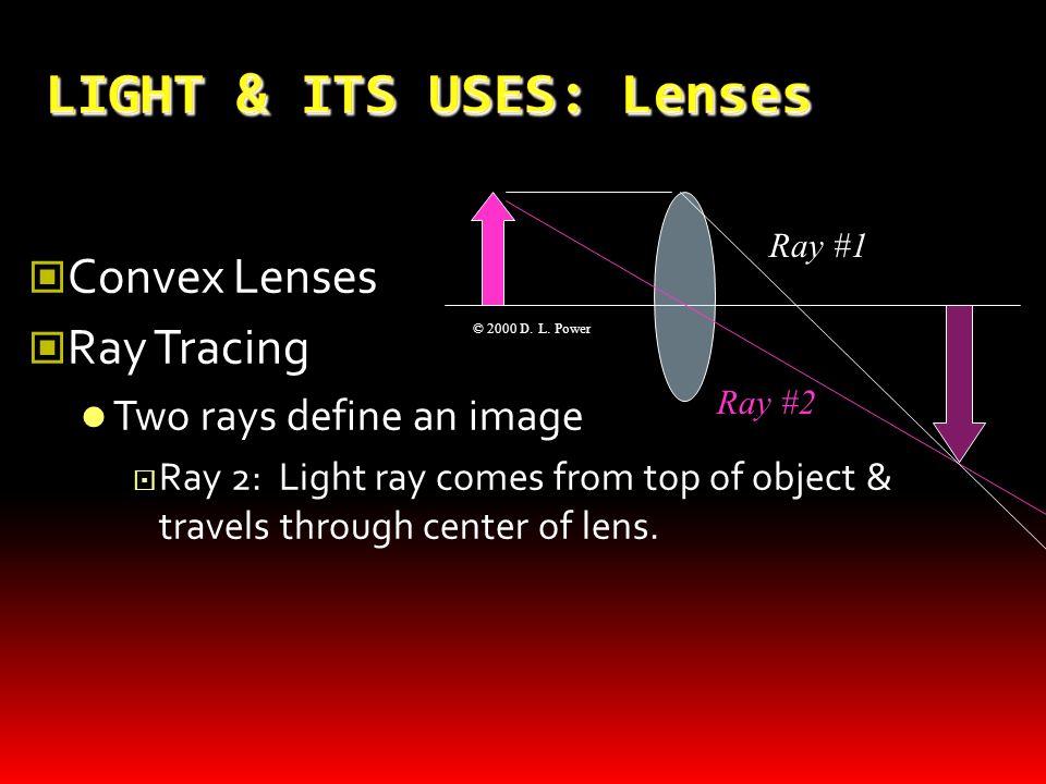 LIGHT & ITS USES: Lenses