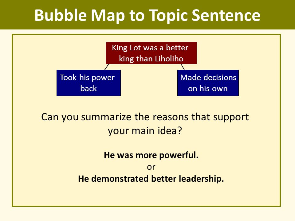 Bubble Map to Topic Sentence He demonstrated better leadership.