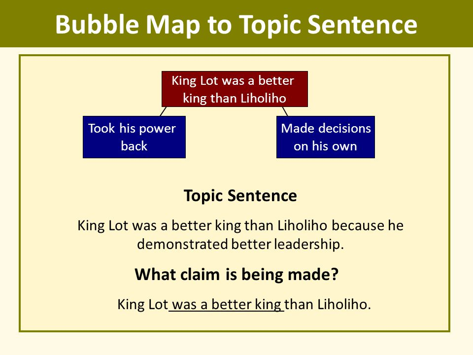 Bubble Map to Topic Sentence What claim is being made