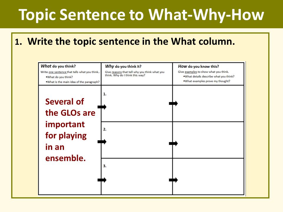 Topic Sentence to What-Why-How