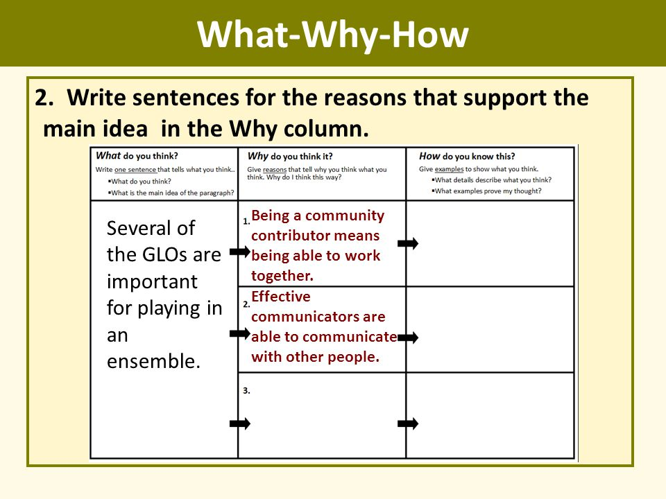 What-Why-How 2. Write sentences for the reasons that support the main idea in the Why column.