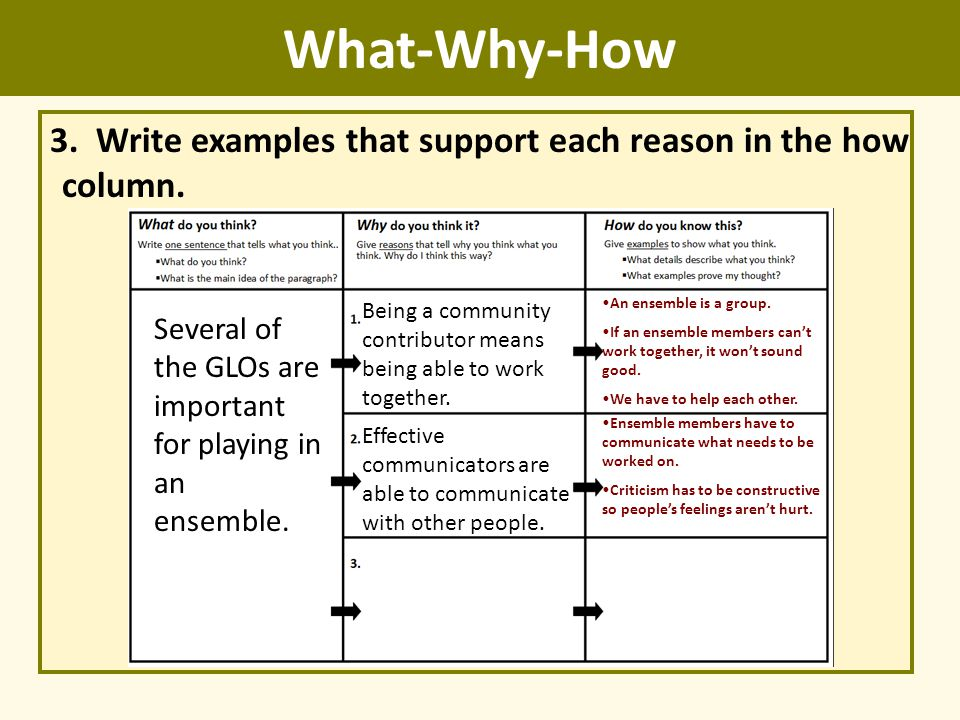 What-Why-How 3. Write examples that support each reason in the how column. Being a community contributor means being able to work together.