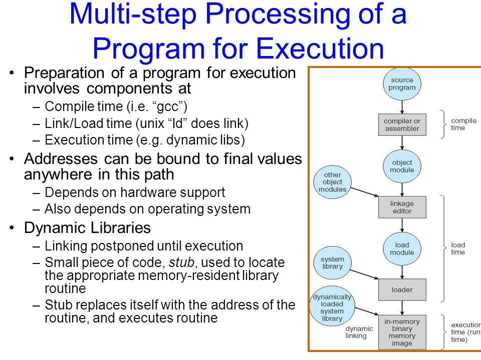 Multi-step Processing of a Program for Execution