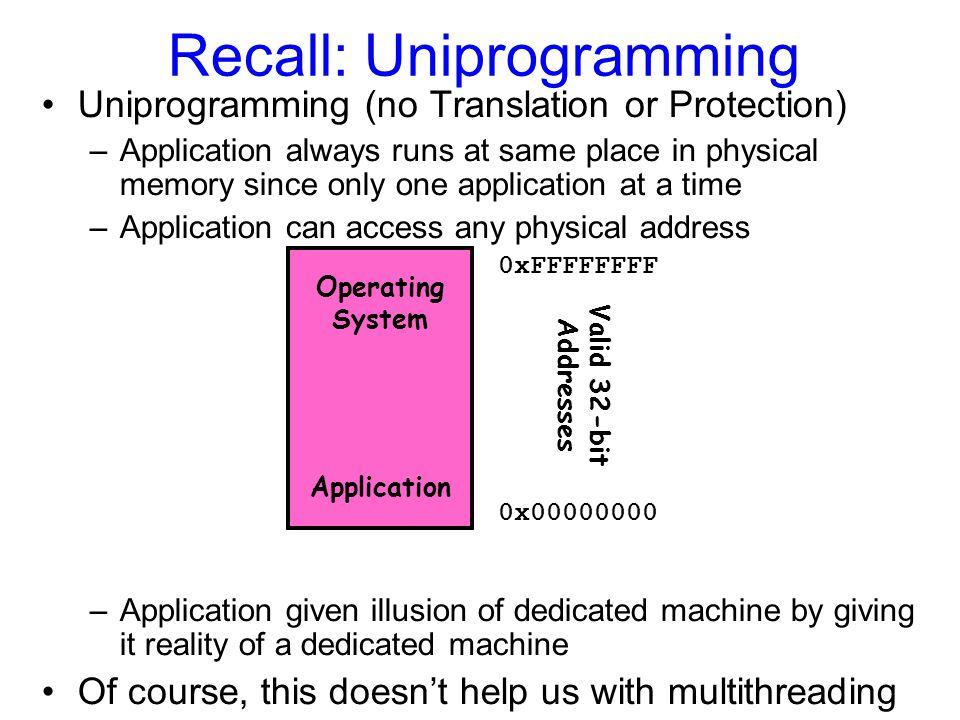 Recall: Uniprogramming