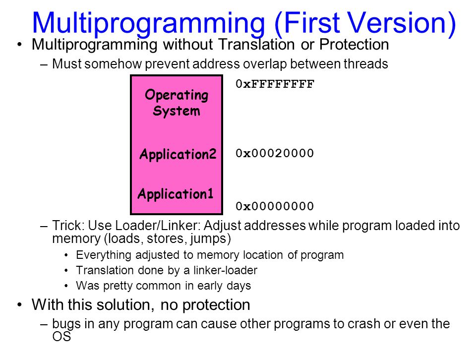 Multiprogramming (First Version)