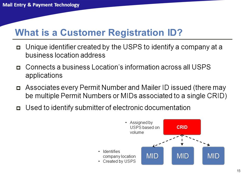 What is a Customer Registration ID