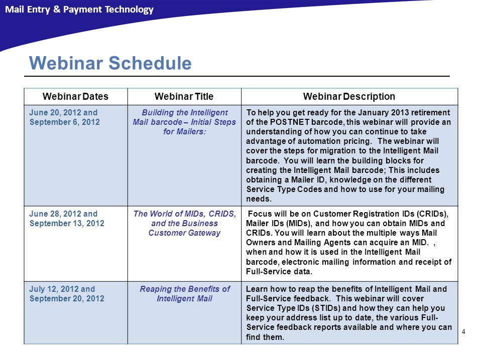 Webinar Schedule Webinar Dates Webinar Title Webinar Description