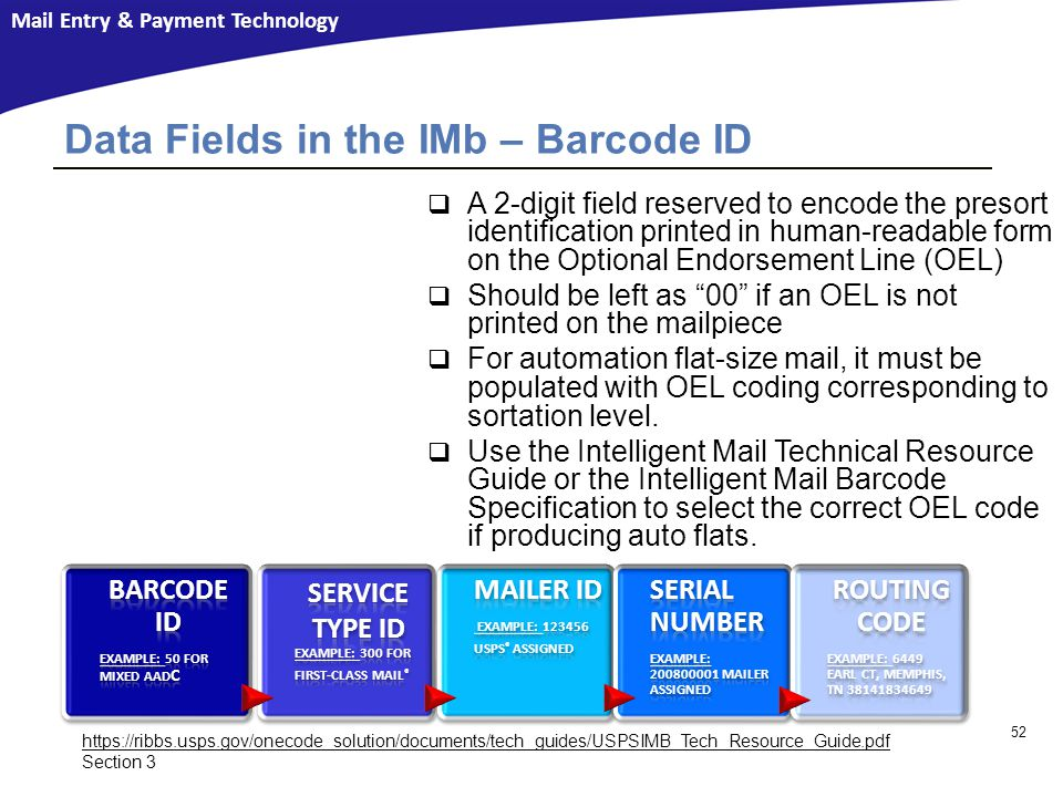 Data Fields in the IMb – Barcode ID