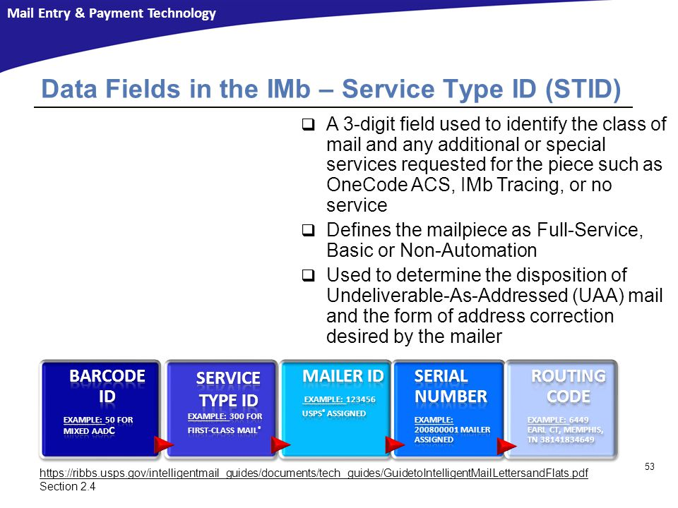 Data Fields in the IMb – Service Type ID (STID)