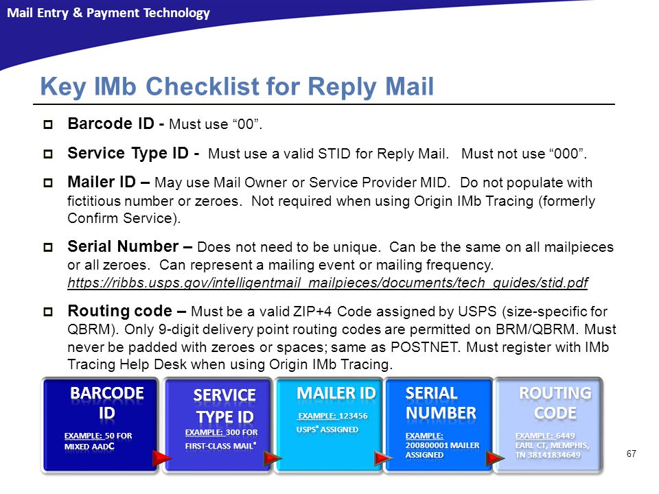 Key IMb Checklist for Reply Mail