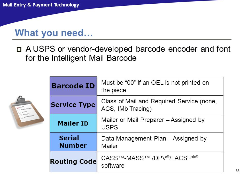 What you need… A USPS or vendor-developed barcode encoder and font for the Intelligent Mail Barcode.