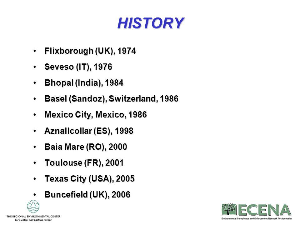 HISTORY Flixborough (UK), 1974 Seveso (IT), 1976 Bhopal (India), 1984