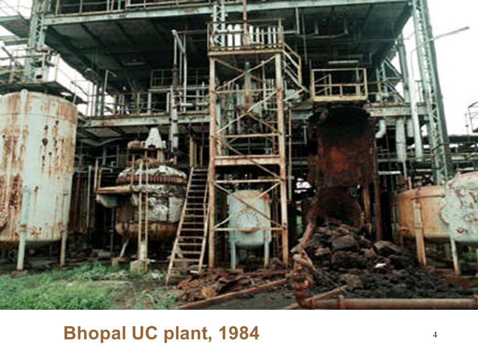 Bhopal UC plant, 1984