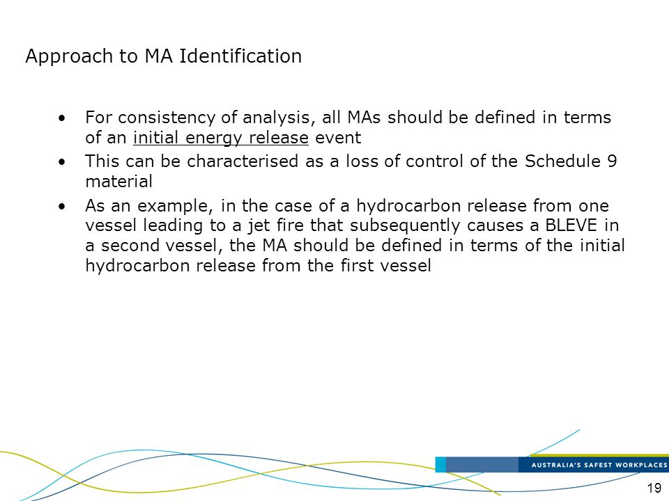 Approach to MA Identification