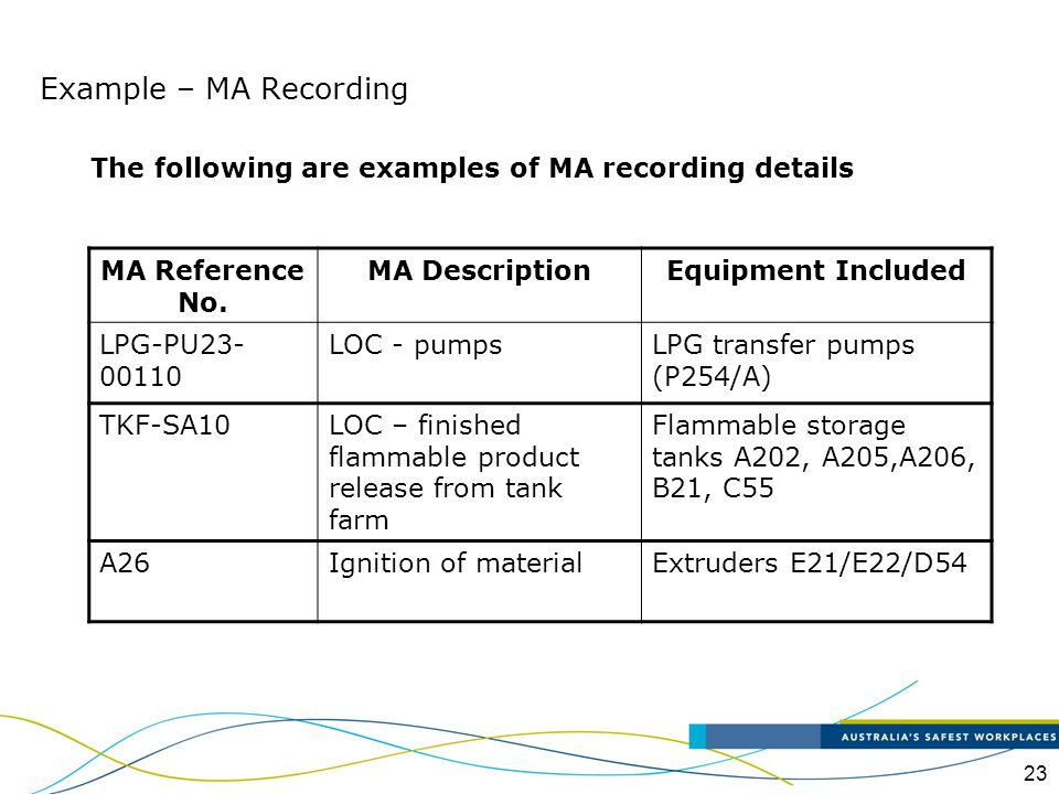 Example – MA Recording The following are examples of MA recording details. MA Reference No. MA Description.