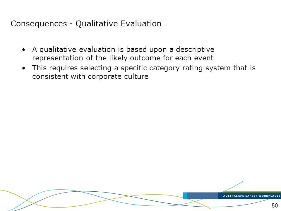 Consequences - Qualitative Evaluation