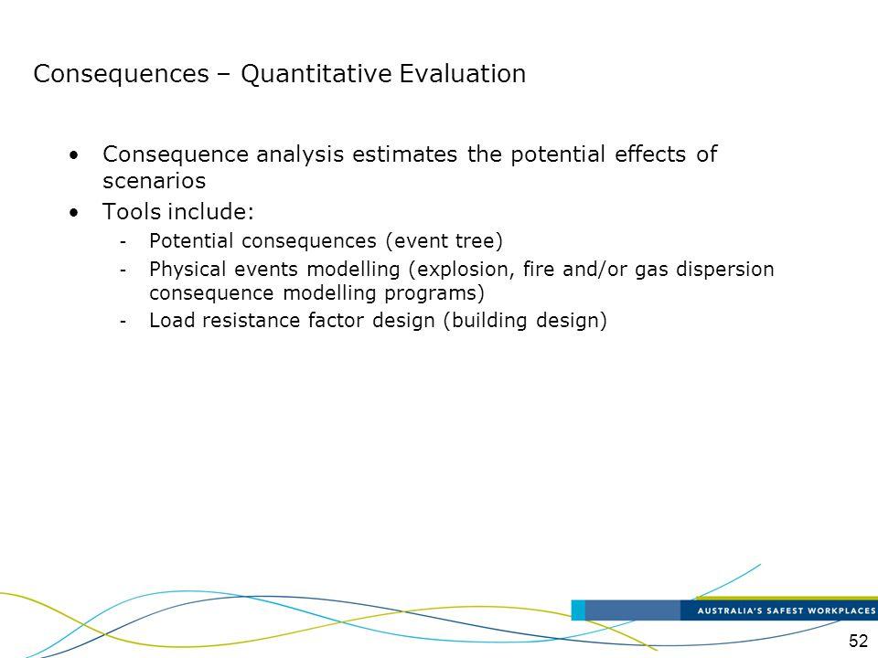 Consequences – Quantitative Evaluation