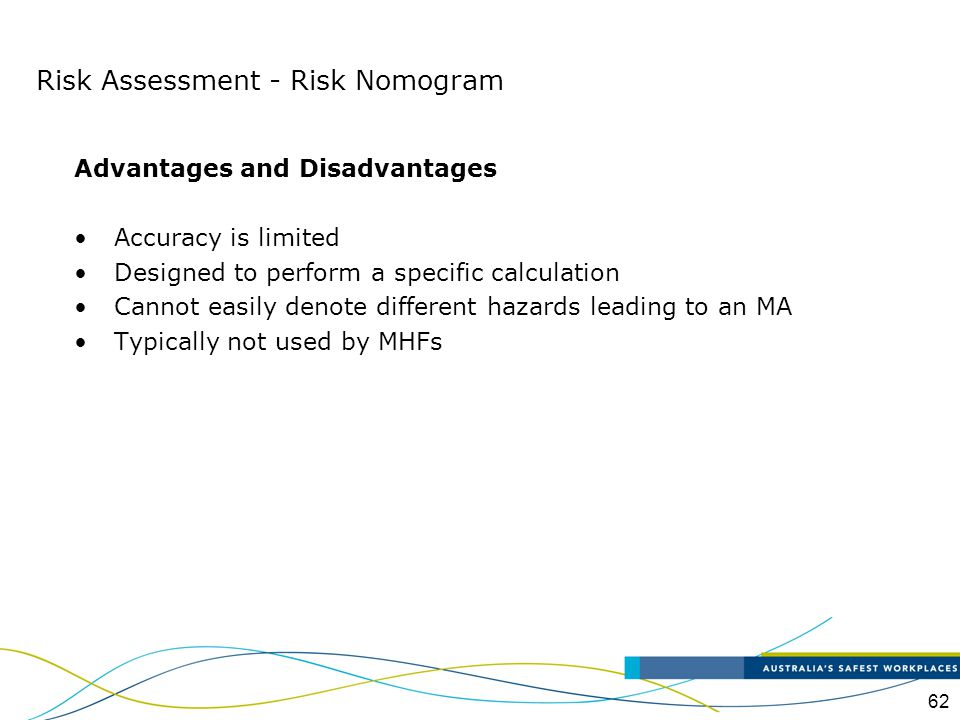 Risk Assessment - Risk Nomogram