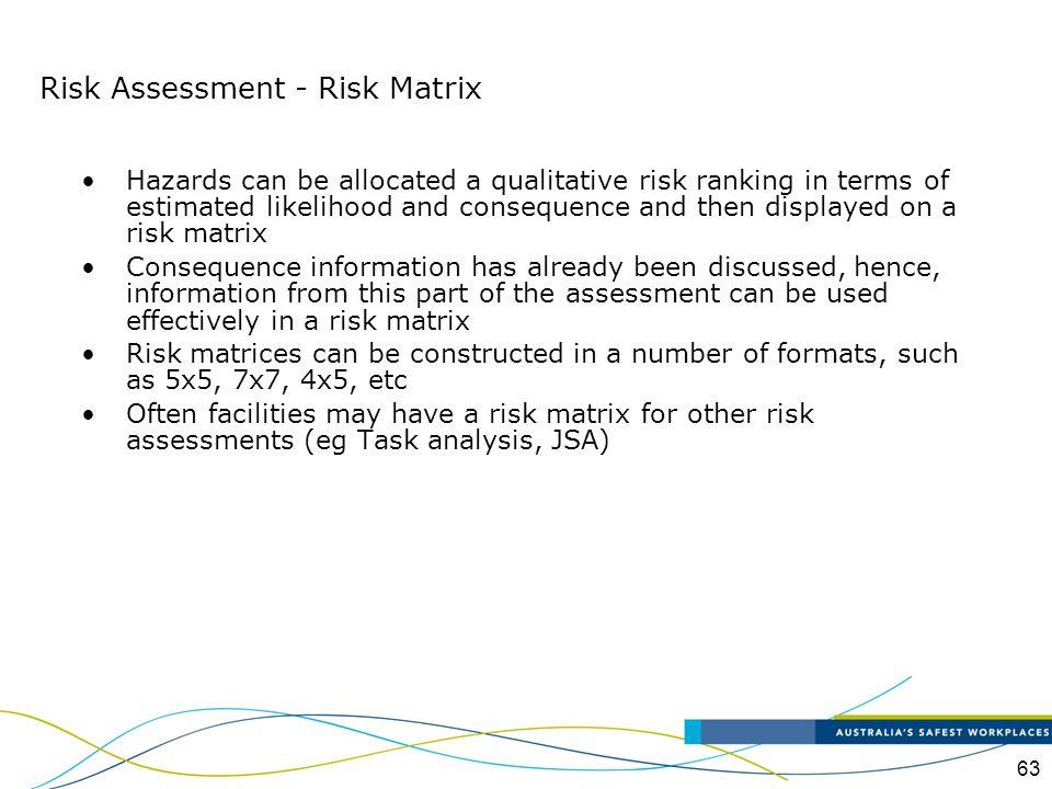 Risk Assessment - Risk Matrix