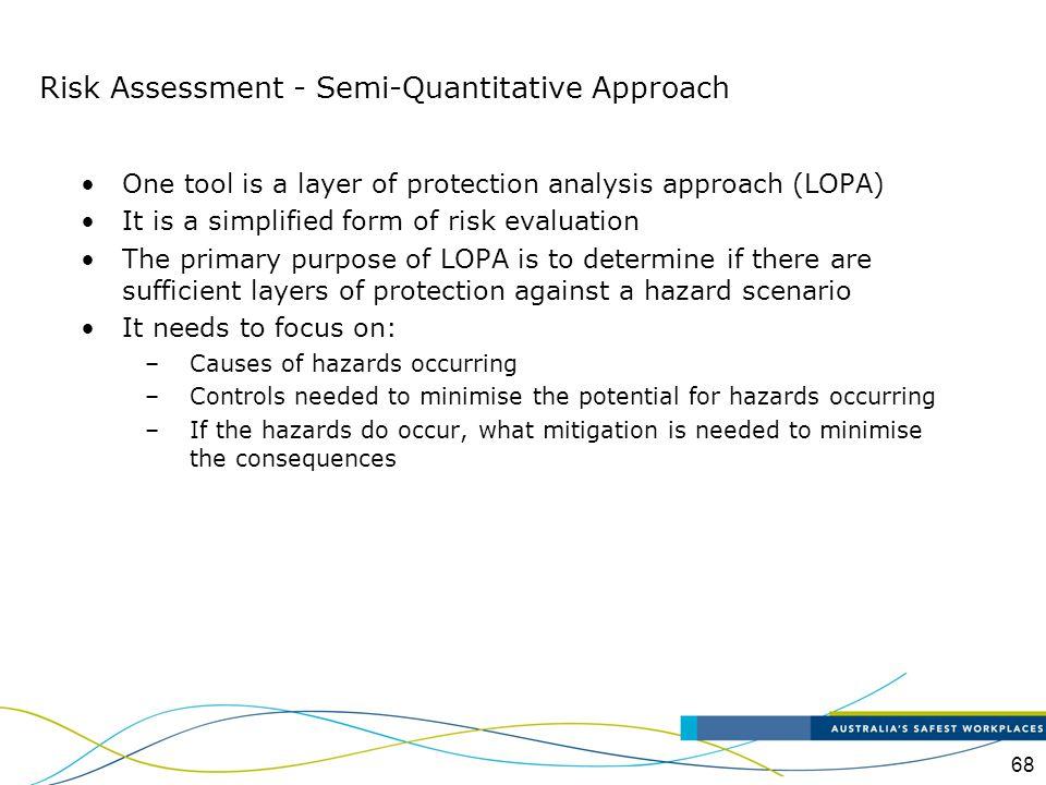 Risk Assessment - Semi-Quantitative Approach