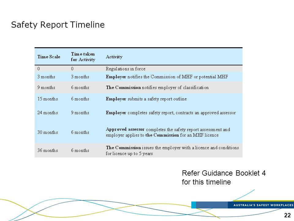 Safety Report Timeline