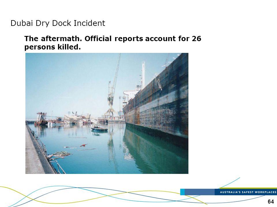 Dubai Dry Dock Incident
