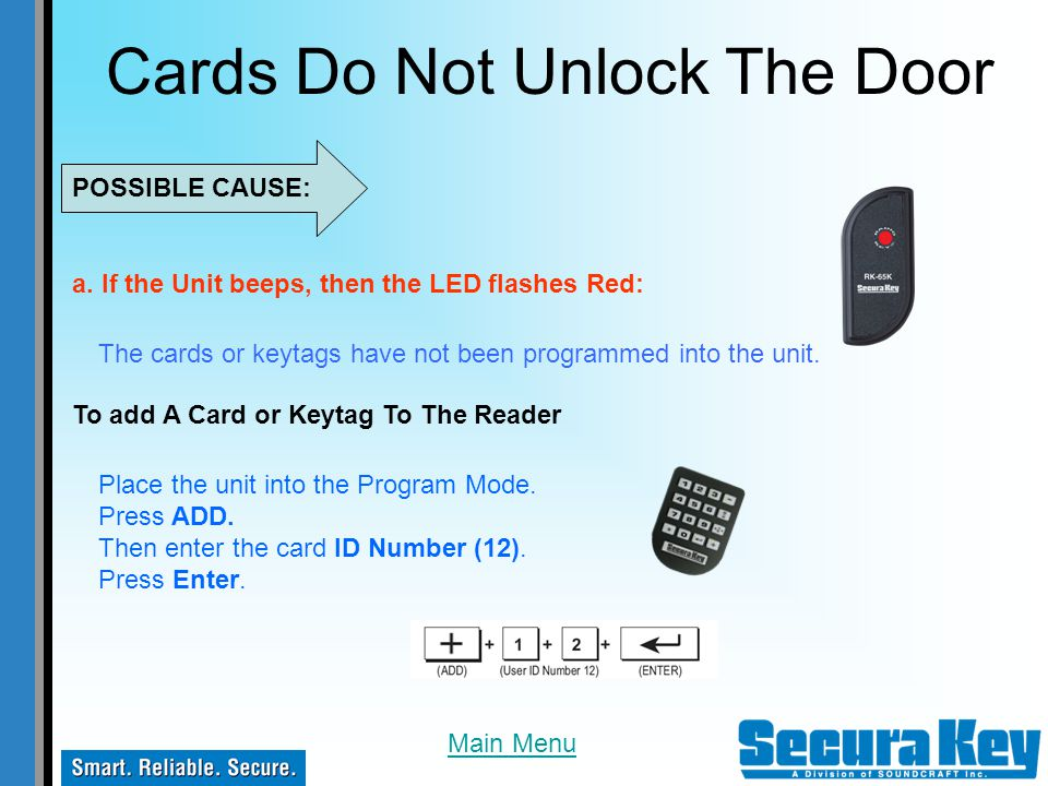 Cards Do Not Unlock The Door