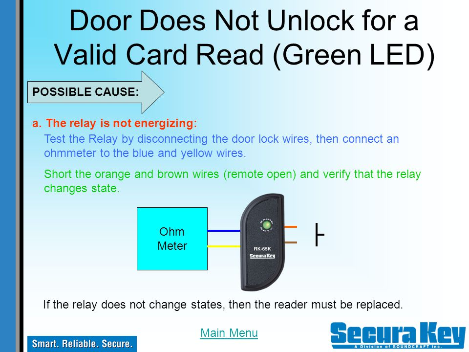 Door Does Not Unlock for a Valid Card Read (Green LED)