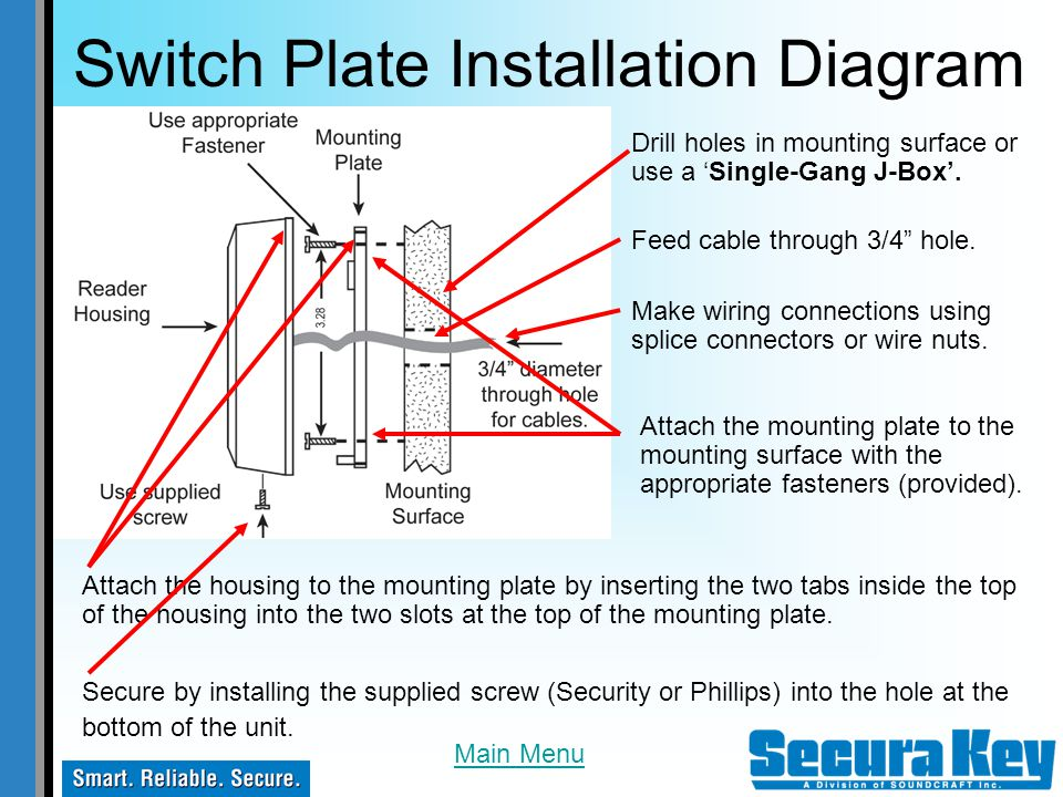 Switch Plate Installation Diagram