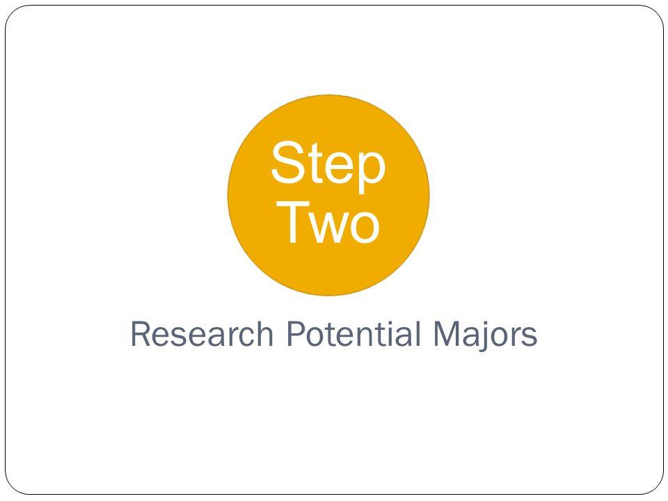 Research Potential Majors