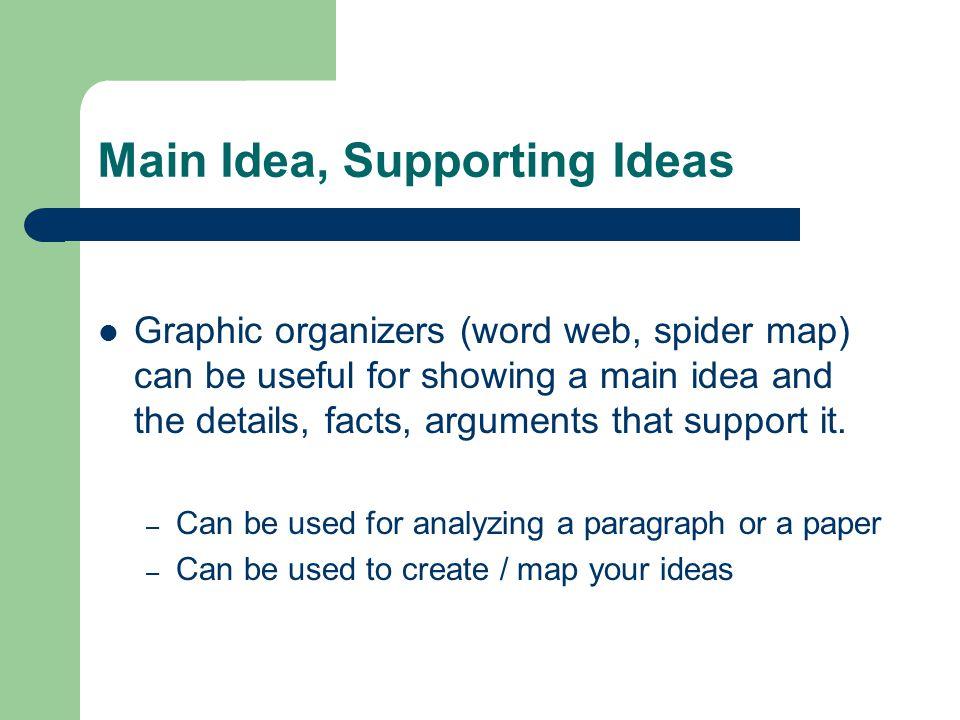 Main Idea, Supporting Ideas