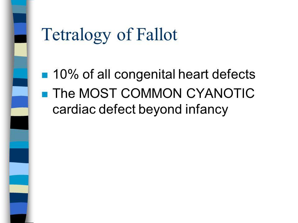 Tetralogy of Fallot 10% of all congenital heart defects