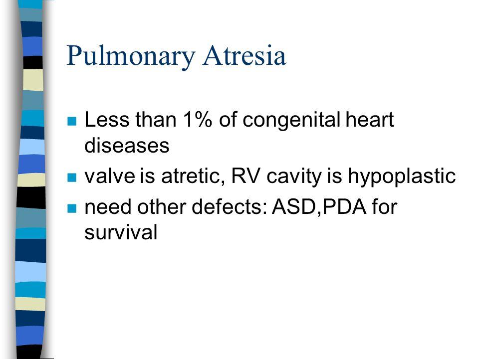 Pulmonary Atresia Less than 1% of congenital heart diseases