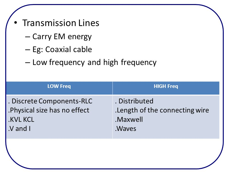 Transmission Lines Carry EM energy Eg: Coaxial cable