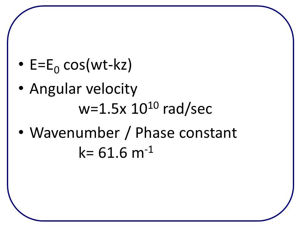 E=E0 cos(wt-kz) Angular velocity w=1.5x 1010 rad/sec.