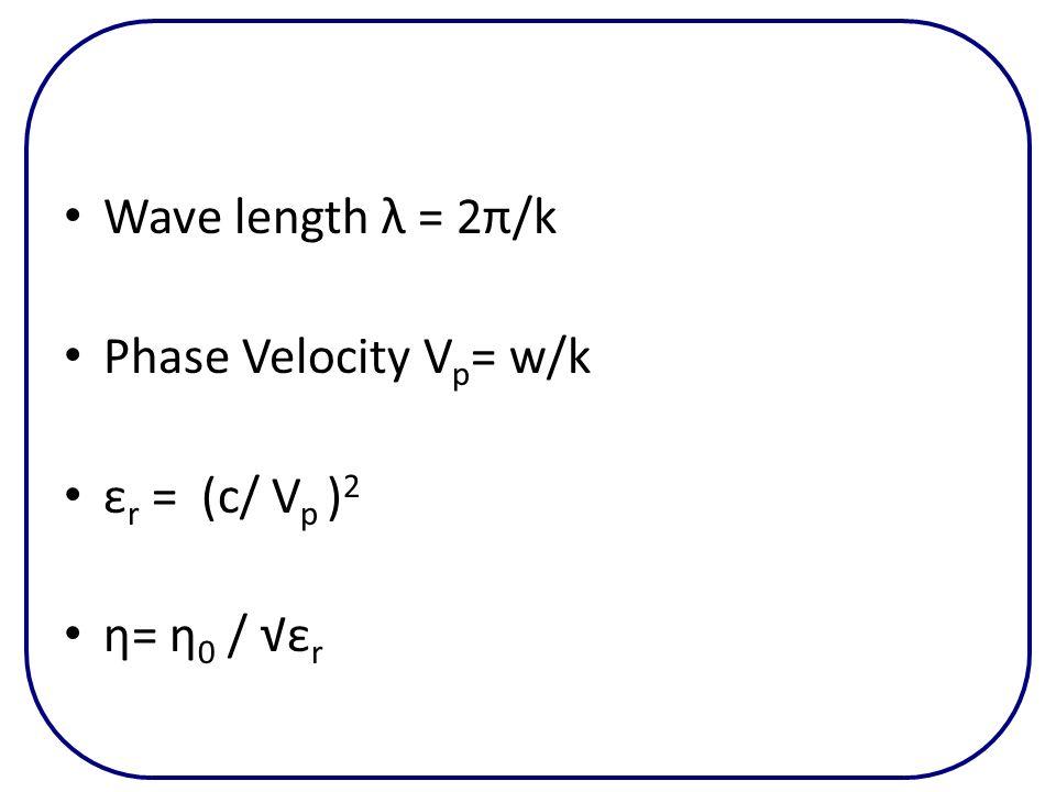 Wave length λ = 2π/k Phase Velocity Vp= w/k εr = (c/ Vp )2 η= η0 / √εr