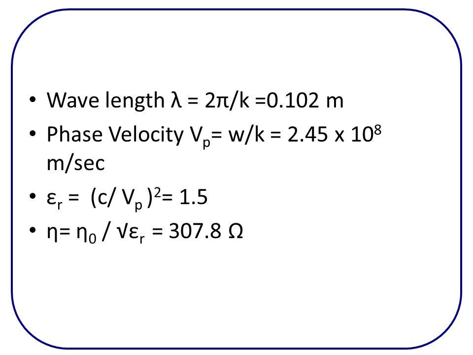 Wave length λ = 2π/k =0.102 m Phase Velocity Vp= w/k = 2.45 x 108 m/sec.