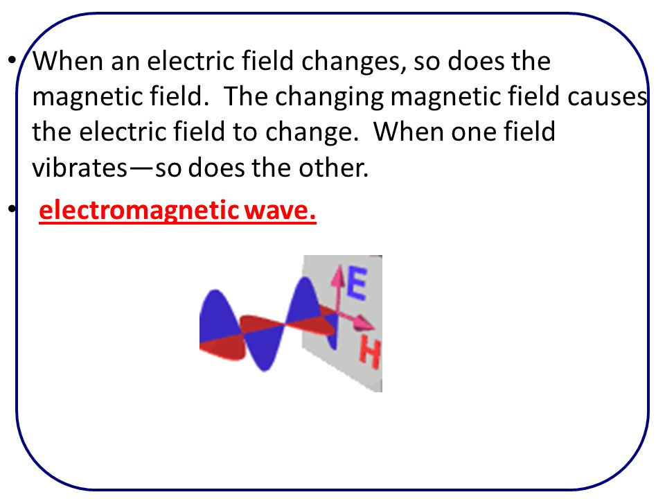 When an electric field changes, so does the magnetic field