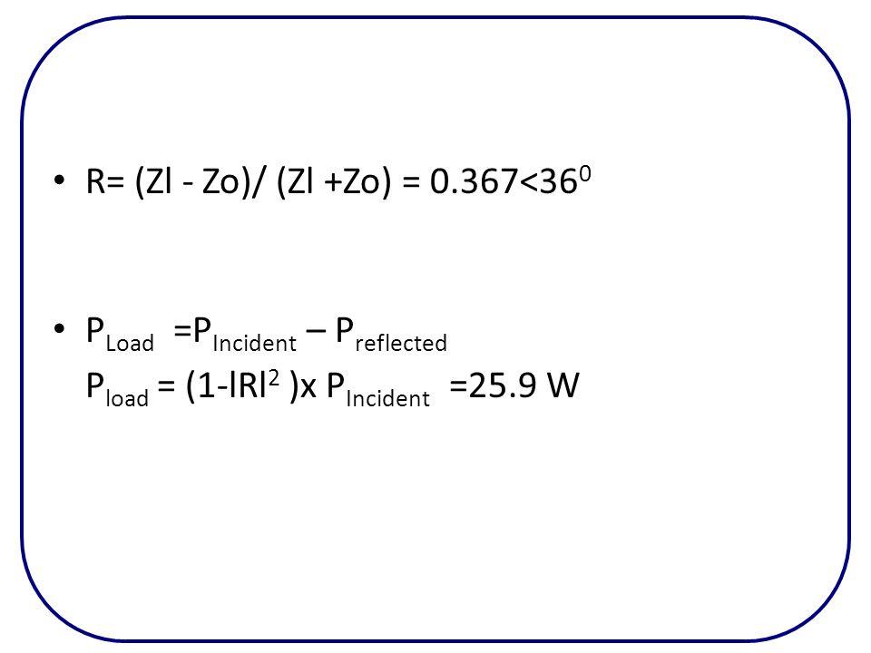 R= (Zl - Zo)/ (Zl +Zo) = 0.367<360