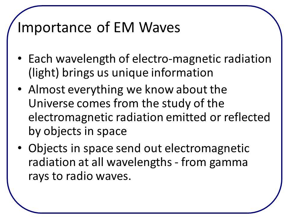 Importance of EM Waves Each wavelength of electro-magnetic radiation (light) brings us unique information.