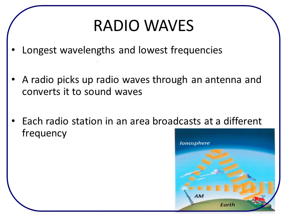 RADIO WAVES Longest wavelengths and lowest frequencies