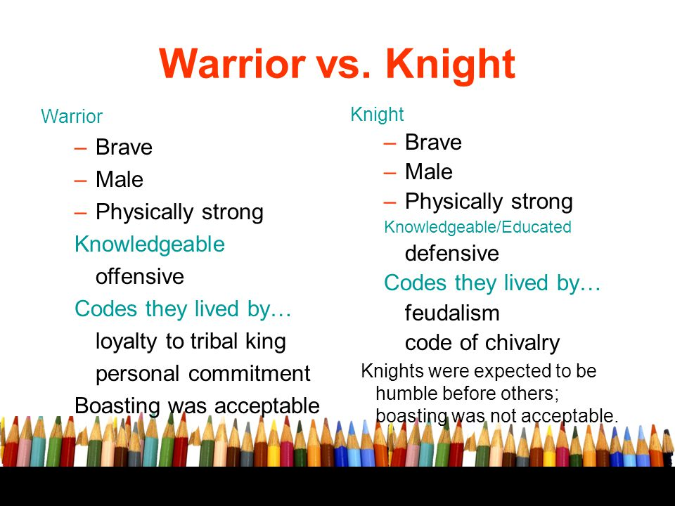 Warrior vs. Knight Brave Brave Male Male Physically strong