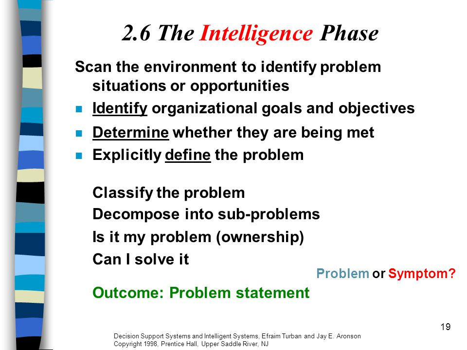 2.6 The Intelligence Phase