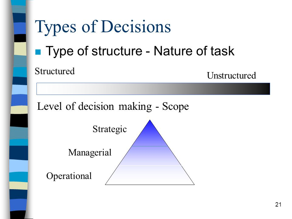Types of Decisions Type of structure - Nature of task