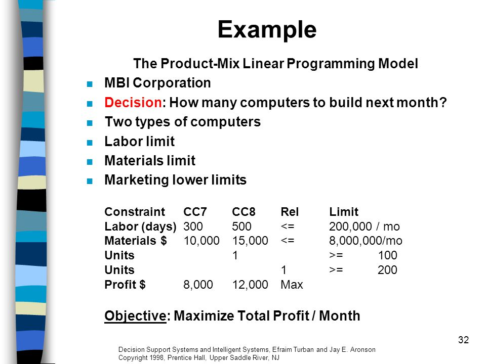 The Product-Mix Linear Programming Model