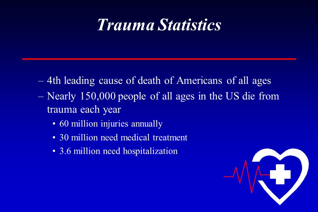 Trauma Statistics 4th leading cause of death of Americans of all ages
